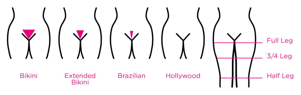 A guide to waxing
